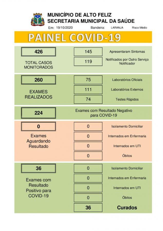 Boletim Informativo Coronavírus, 19/10/2020 - Prefeitura ...